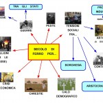 http://mapper-mapper.blogspot.it/2012/03/1600-secolo-di-ferro.html#links