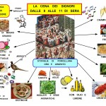 http://mapper-mapper.blogspot.it/2012/03/1600-la-cena-dei-signori.html#links