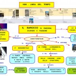 http://mapper-mapper.blogspot.it/2012/03/barocco.html