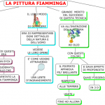 http://lnx.fantasylands.net/aiuto-dislessia/wp-content/gallery/arte-e-immagine/thumbs/thumbs_pittura-fiamminga.png