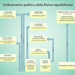http://land-of-sun.com/sites/default/files/pictures/pr_senato%20romano.JPG?lang=en