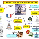 http://mapper-mapper.blogspot.it/2012/03/1600-traffici-marittimi-e-colonie.html#links