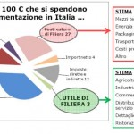 http://www.confcommercio.it/home/Inchieste/01Farmer-market.doc_cvt_file/image002.jpg