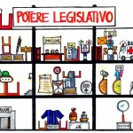 http://diegocare.files.wordpress.com/2011/02/potere-legislativo11.jpg?w=640
