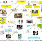 http://mapperdue.blogspot.it/2012/12/verismo.html
